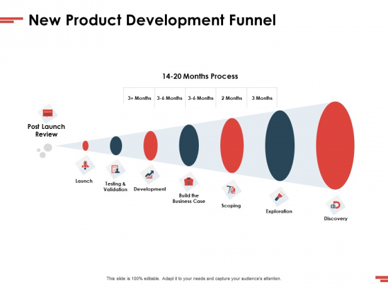 New Commodity Presenting Initiatives New Product Development Funnel Ppt Portfolio Graphics PDF