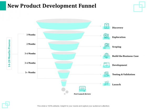 New Commodity Reveal Initiative New Product Development Funnel Ppt File Designs PDF