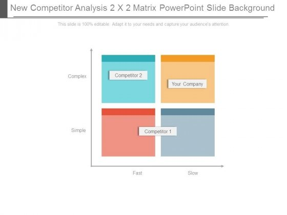 New Competitor Analysis 2 X 2 Matrix Powerpoint Slide Background