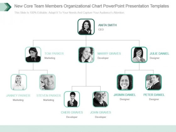 New Core Team Members Organizational Chart Powerpoint Presentation ...