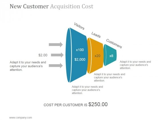New_Customer_Acquisition_Cost_Ppt_PowerPoint_Presentation_Background_Images_Slide_1