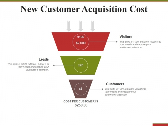 New Customer Acquisition Cost Ppt PowerPoint Presentation Infographics