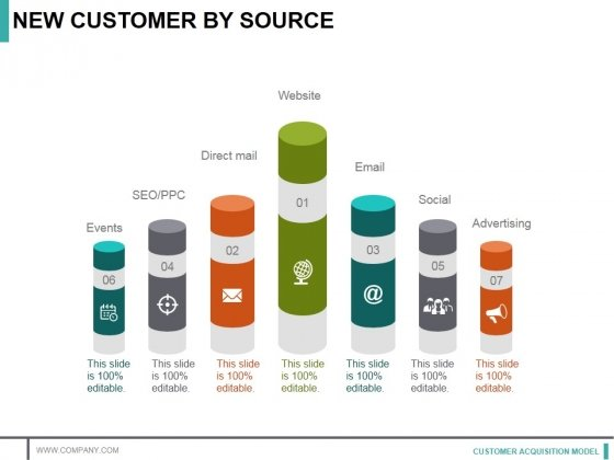 New Customer By Source Ppt PowerPoint Presentation Gallery Icon