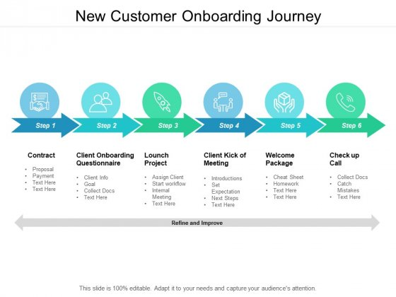 New Customer Onboarding Journey Ppt PowerPoint Presentation Gallery Clipart Images