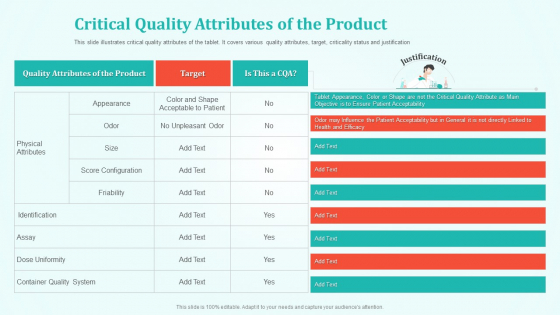 New Drug Development And Review Process Critical Quality Attributes Of The Product Icons PDF