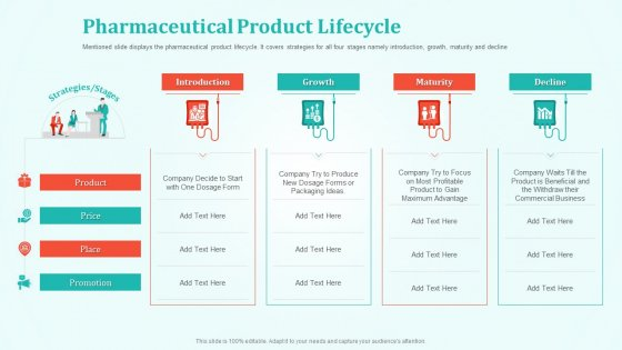 New Drug Development And Review Process Pharmaceutical Product Lifecycle Clipart PDF