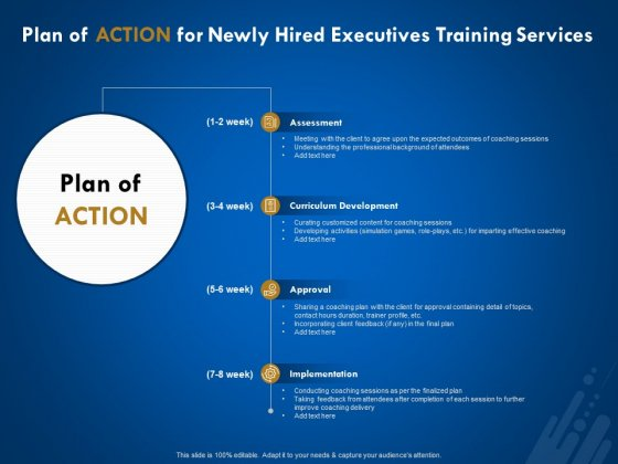 New Employee Onboard Plan Of Action For Newly Hired Executives Training Services Ppt Infographic Template Tips PDF