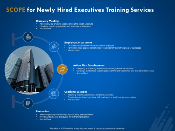 New Employee Onboard Scope For Newly Hired Executives Training Services Ppt Layouts Files PDF