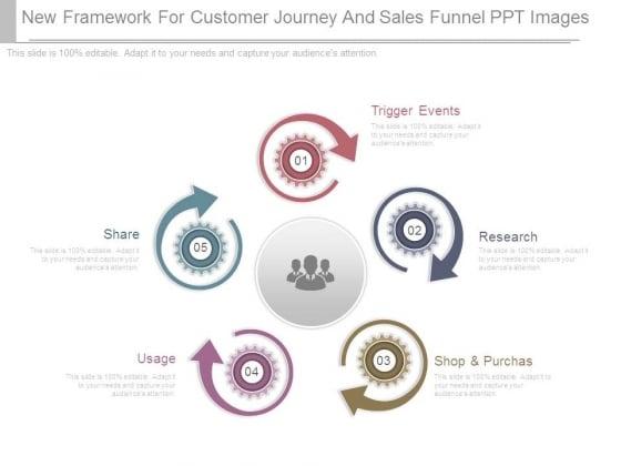 New Framework For Customer Journey And Sales Funnel Ppt Images