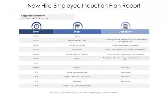 New Hire Employee Induction Plan Report Ppt Summary Deck PDF