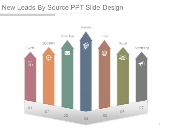 New Leads By Source Ppt Slide Design