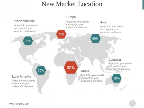 New Market Location Ppt PowerPoint Presentation Slides