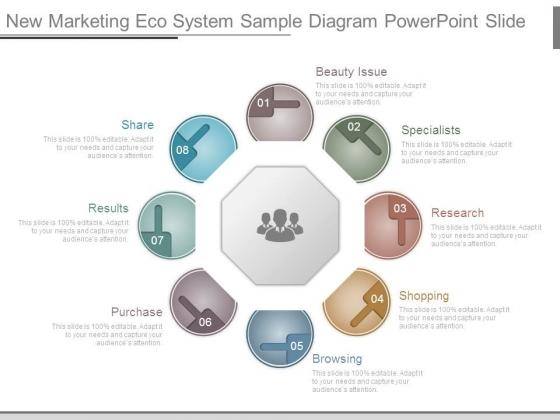 New Marketing Eco System Sample Diagram Powerpoint Slide