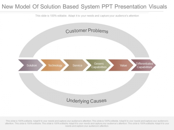 New Model Of Solution Based System Ppt Presentation Visuals