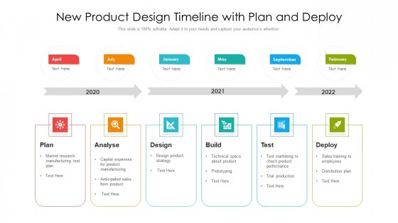 New Product Design Timeline With Plan And Deploy Ppt Ideas Graphics Download PDF