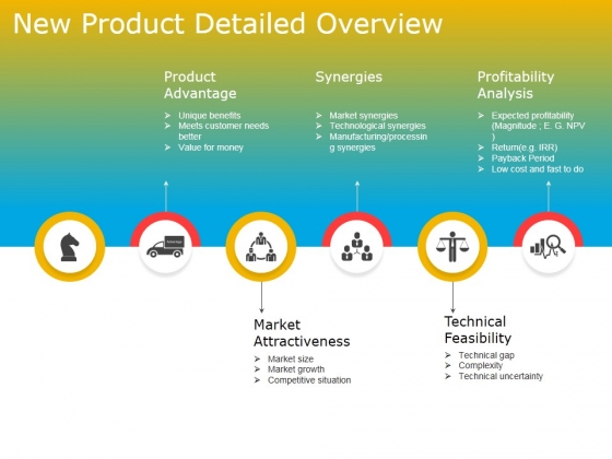 New Product Detailed Overview Ppt PowerPoint Presentation Inspiration Layouts