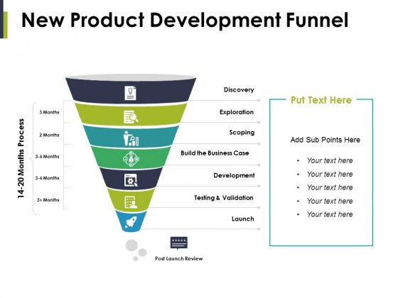 New Product Development Funnel Ppt Powerpoint Presentation