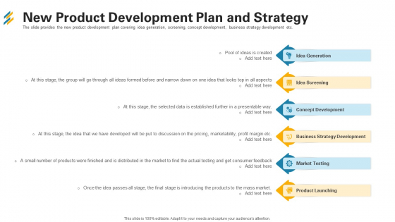 New Product Development Plan And Strategy Ppt Files PDF