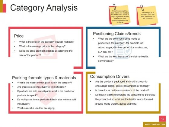 New_Product_Development_Ppt_PowerPoint_Presentation_Complete_Deck_With_Slides_Slide_15