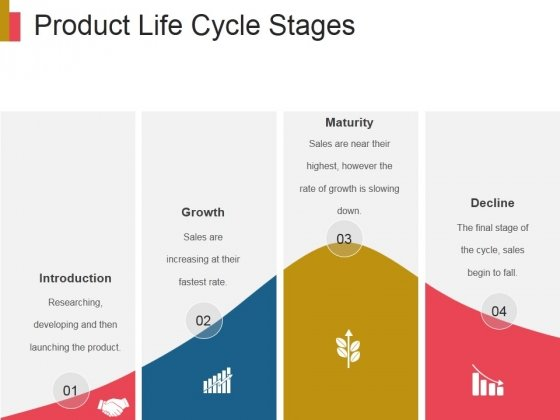 New_Product_Development_Ppt_PowerPoint_Presentation_Complete_Deck_With_Slides_Slide_19