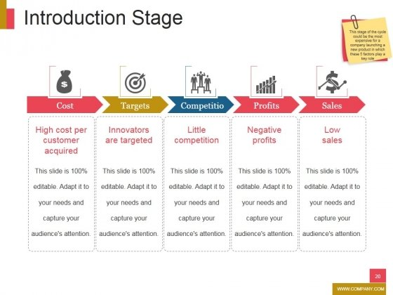 New_Product_Development_Ppt_PowerPoint_Presentation_Complete_Deck_With_Slides_Slide_20