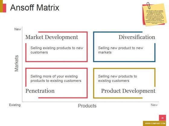 New_Product_Development_Ppt_PowerPoint_Presentation_Complete_Deck_With_Slides_Slide_26