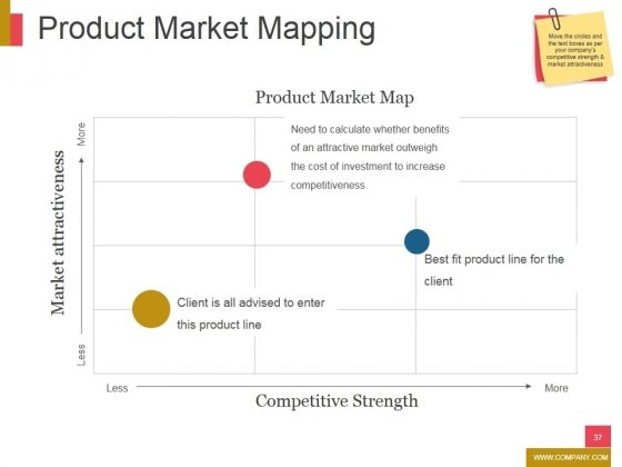 New_Product_Development_Ppt_PowerPoint_Presentation_Complete_Deck_With_Slides_Slide_37