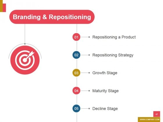 New_Product_Development_Ppt_PowerPoint_Presentation_Complete_Deck_With_Slides_Slide_47
