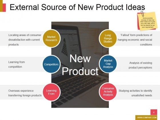 New_Product_Development_Ppt_PowerPoint_Presentation_Complete_Deck_With_Slides_Slide_8