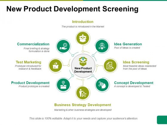 New Product Development Screening Ppt Powerpoint