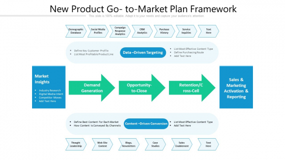 New Product Go To Market Plan Framework Ppt PowerPoint Presentation File Introduction PDF