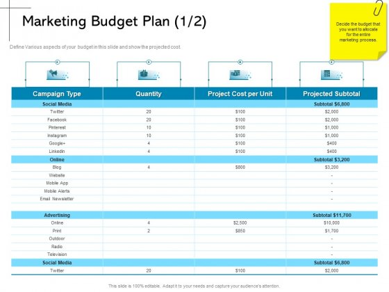New Product Introduction In The Market Marketing Budget Plan Quantity Ppt PowerPoint Presentation Ideas Sample PDF