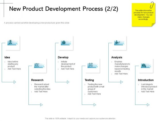 New Product Introduction In The Market New Product Development Process Develop Ppt PowerPoint Presentation Show Model PDF
