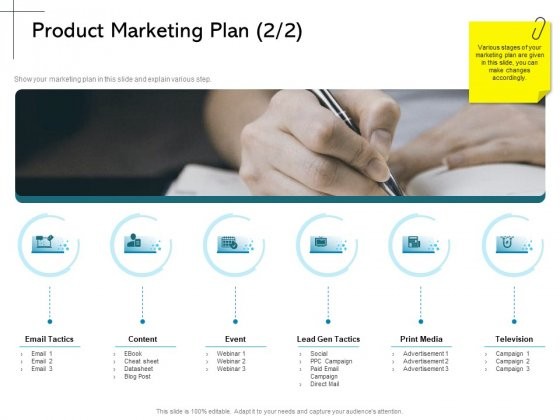 New Product Introduction In The Market Product Marketing Plan Content Ppt PowerPoint Presentation Icon Portfolio PDF