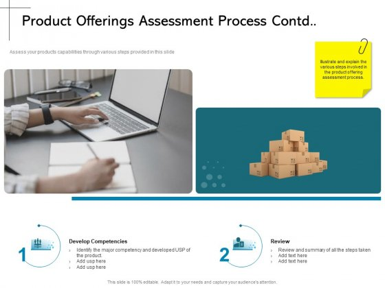 New Product Introduction In The Market Product Offerings Assessment Process Contd Ppt PowerPoint Presentation Infographic Template Sample PDF