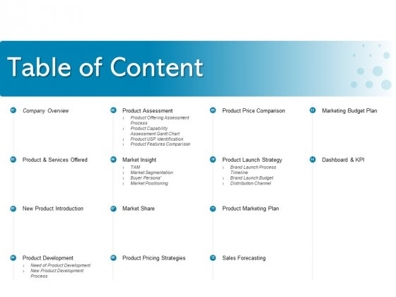 New Product Introduction In The Market Table Of Content Ppt PowerPoint Presentation Portfolio Format PDF