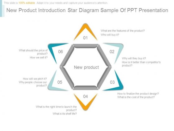 New Product Introduction Star Diagram Sample Of Ppt