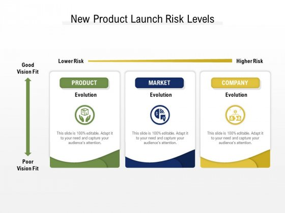 New Product Launch Risk Levels Ppt PowerPoint Presentation File Show PDF