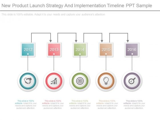New Product Launch Strategy And Implementation Timeline Ppt Sample