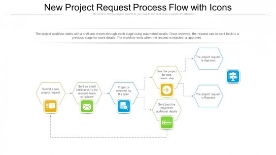 New_Project_Request_Process_Flow_With_Icons_Ppt_Infographic_Template_Slide_Portrait_PDF_Slide_1