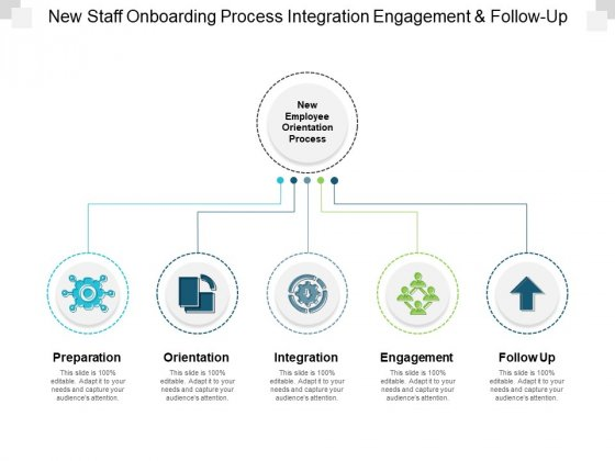 New Staff Onboarding Process Integration Engagement And Follow Up Ppt PowerPoint Presentation Show Maker