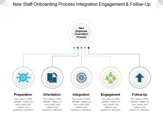New Staff Onboarding Process Integration Engagement And Followup Ppt PowerPoint Presentation Ideas Designs Download