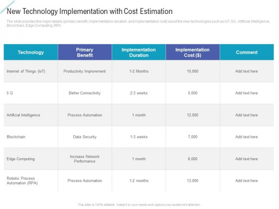 New Technology Implementation With Cost Estimation Guidelines PDF
