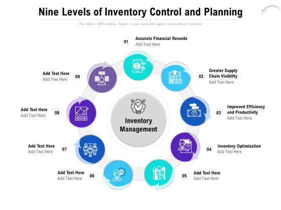 Nine Levels Of Inventory Control And Planning Ppt PowerPoint Presentation Summary Graphics