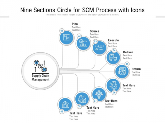 Nine Sections Circle For SCM Process With Icons Ppt PowerPoint Presentation Gallery Maker PDF