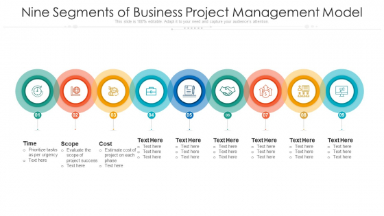Nine Segments Of Business Project Management Model Ppt PowerPoint Presentation Gallery Gridlines PDF