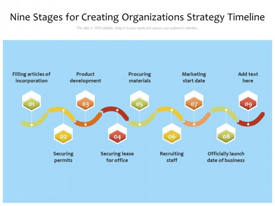 Nine Stages For Creating Organizations Strategy Timeline Ppt PowerPoint Presentation File Icons PDF