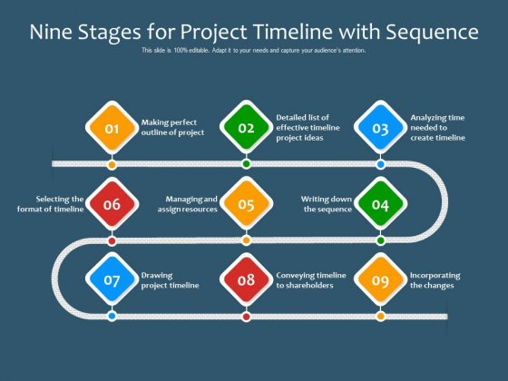 Nine Stages For Project Timeline With Sequence Ppt PowerPoint Presentation File Diagrams PDF