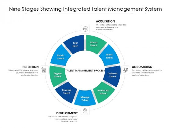 Nine Stages Showing Integrated Talent Management System Ppt PowerPoint Presentation Show Tips PDF
