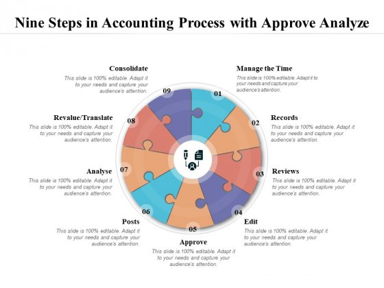 Nine Steps In Accounting Process With Approve Analyze Ppt PowerPoint Presentation Gallery Format Ideas